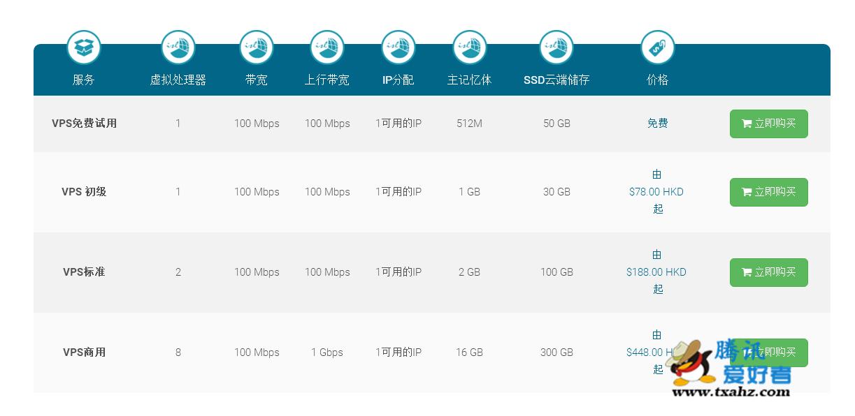 ISL免费试用100M香港云服务器 只需注册不绑卡